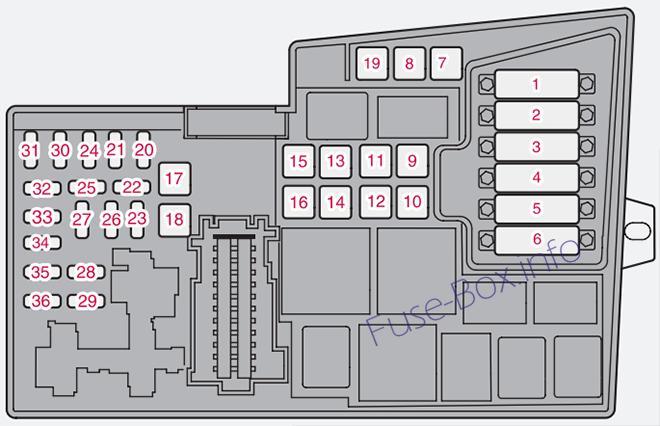 Under-hood fuse box diagram: Volvo V50 (2008)