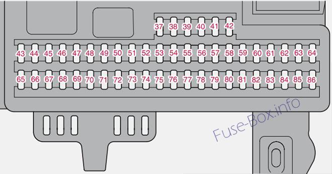 Interior fuse box diagram: Volvo V50 (2008)