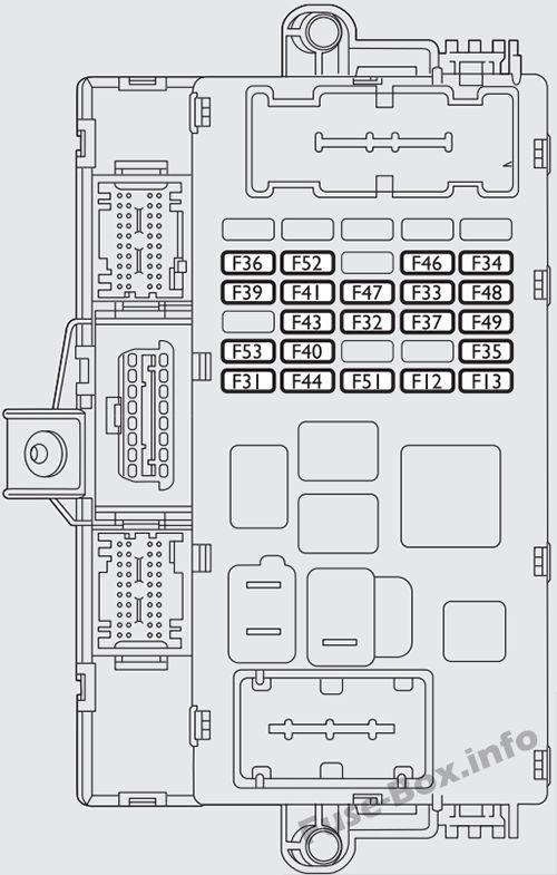 Instrument panel fuse box diagram: Fiat Bravo (2013)