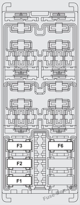 Trunk fuse box diagram: Fiat Bravo (2013)