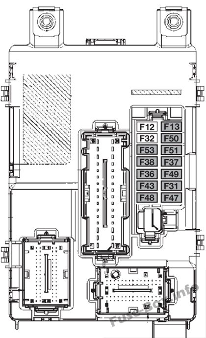 Instrument panel fuse box diagram: Fiat Panda (2015, 2016, 2017, 2018)