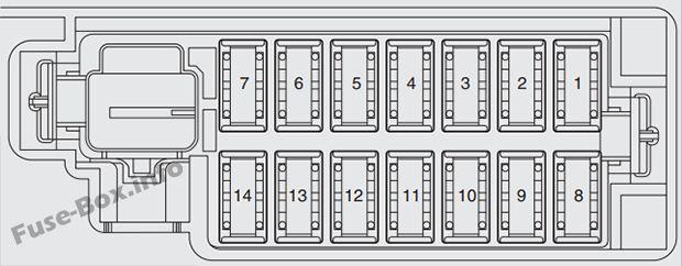 Instrument panel fuse box diagram: Fiat Punto (2014, 2015, 2016, 2017)