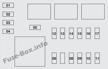 Trunk fuse box diagram: Fiat Punto (2014, 2015, 2016, 2017)