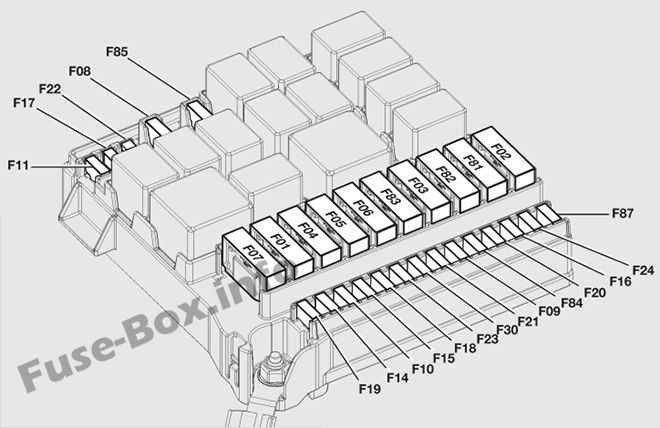 Under-hood fuse box diagram: Fiat Qubo / Fiorino (2014, 2015, 2016)
