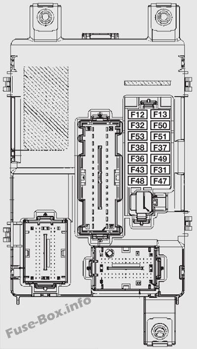 Instrument panel fuse box diagram: Fiat Qubo / Fiorino (2014, 2015, 2016)