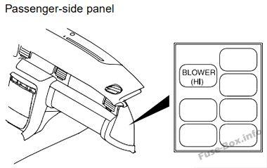 Relay panel description: KIA Amanti /Opirus (2004, 2005, 2006)