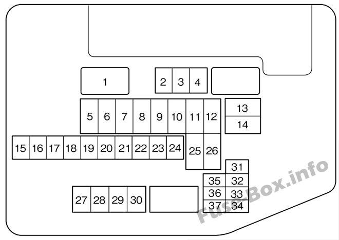 Under-hood fuse box diagram: Mazda CX-9 (2013, 2014, 2015)