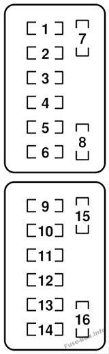 Interior fuse box diagram: Mazda MX-5 Miata (2006)