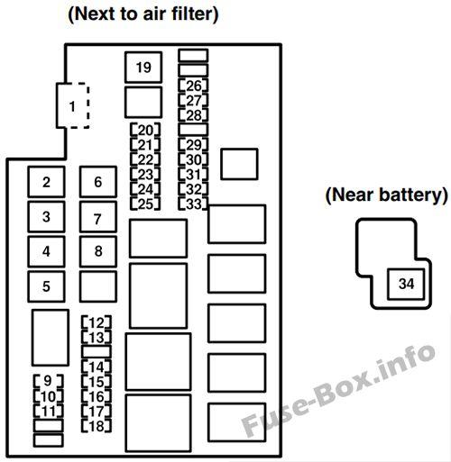 Under-hood fuse box diagram: Mazda RX-8 (2004, 2005)