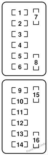 Interior fuse box diagram: Mazda RX-8 (2004, 2005)