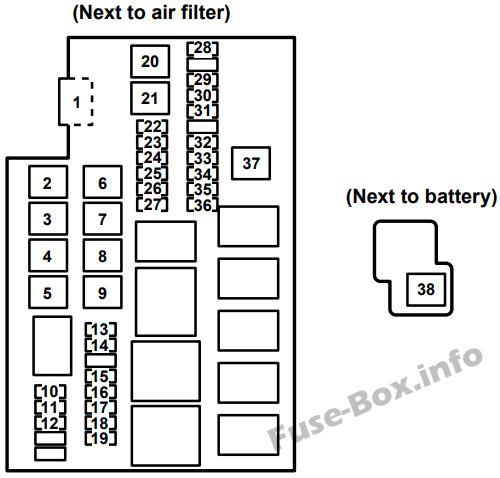 Under-hood fuse box diagram: Mazda RX-8 (2009)