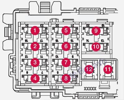 Trunk fuse box diagram: Volvo V60 (2015, 2016, 2017, 2018)