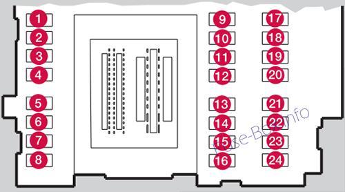 Instrument panel fuse box #2 diagram: Volvo S80 (2012)