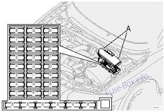 Under-hood fuse box diagram: Volvo S80 (2003, 2004)
