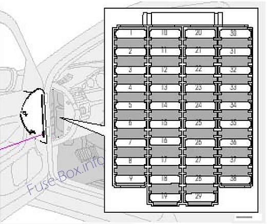 Instrument panel fuse box diagram: Volvo S80 (2003, 2004)