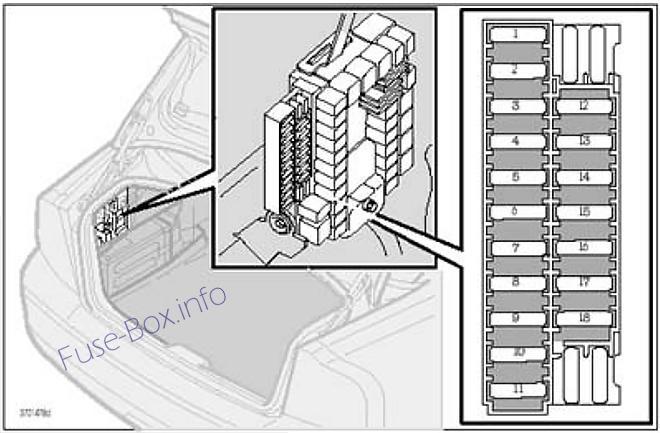 Trunk fuse box diagram: Volvo S80 (2003, 2004)