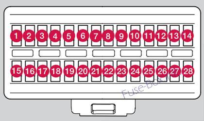Interior fuse box diagram: Volvo V70/XC70 (2008, 2009, 2010)
