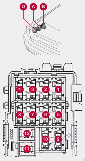 Trunk fuse box diagram: Volvo S80 (2008)