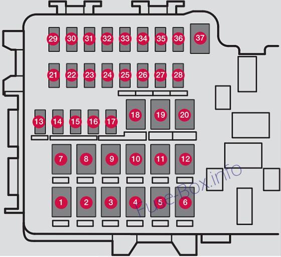 Trunk fuse box diagram: Volvo S90 (2017)