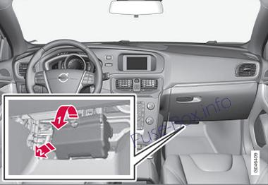 The location of the fuses under the glovebox: Volvo V40 (2013-2018)