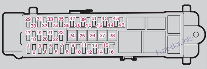Fuse box diagram (under the seat): Volvo V40 (2013)