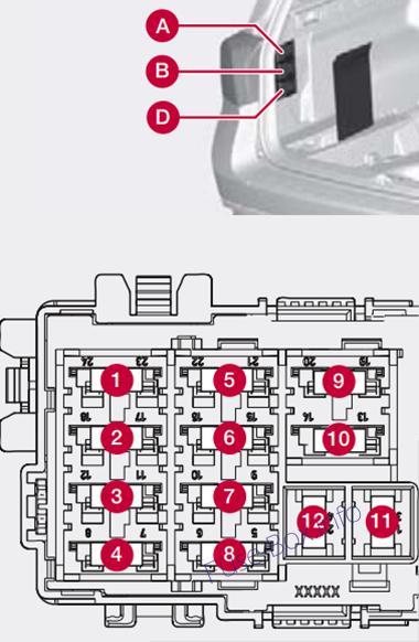 Trunk fuse box diagram: Volvo V70/XC70 (2008, 2009, 2010)
