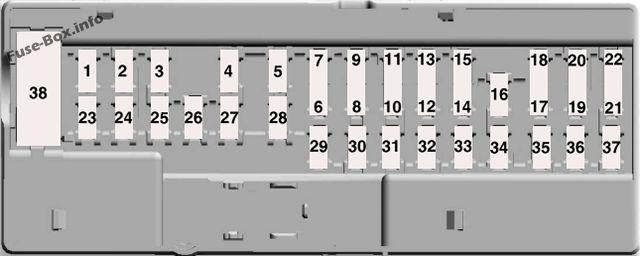 Interior fuse box diagram: Ford F-150 (2016)