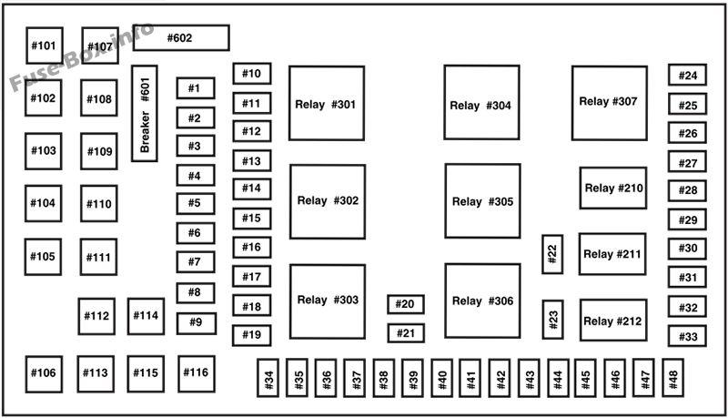 Interior fuse box diagram: Ford F-250 / F-350 / F-450 / F-550 (2002)