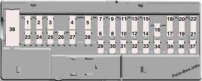 Interior fuse box diagram: Ford F-250, F-350, F-450, F-550 (2017)