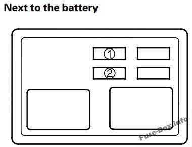 Under-hood fuse box diagram (next to th battery): Honda Insight (2010, 2011, 2012, 2013, 2014)