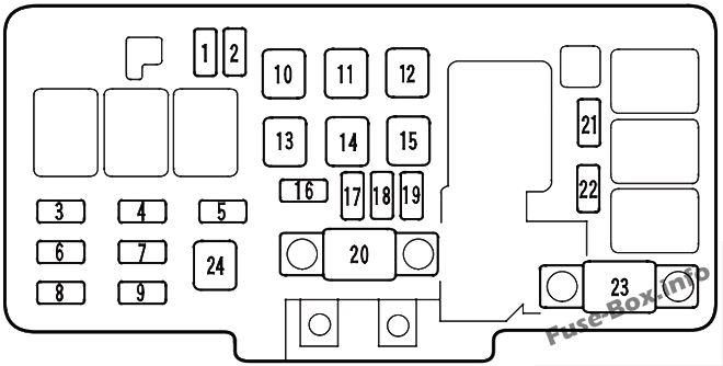 Under-hood fuse box diagram: Honda Odyssey (2000, 2001)