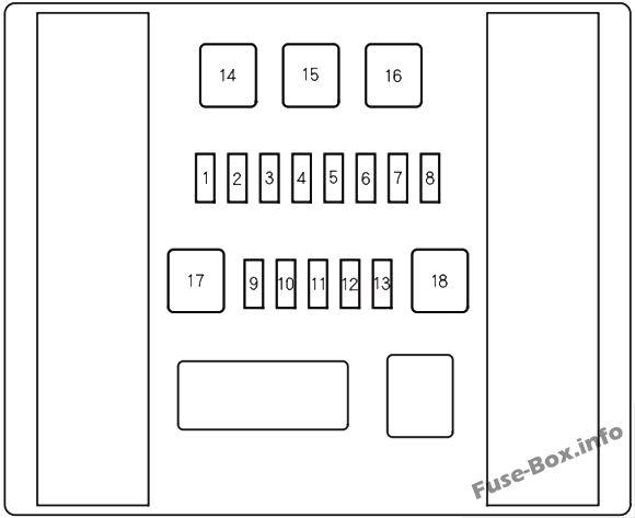 Trunk fuse box diagram: Honda Odyssey (2011, 2012, 2013)