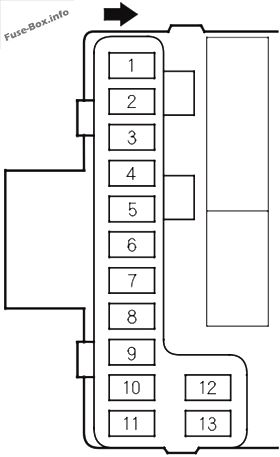 Interior fuse box diagram (Driver's Side): Honda Pilot (2003, 2004)