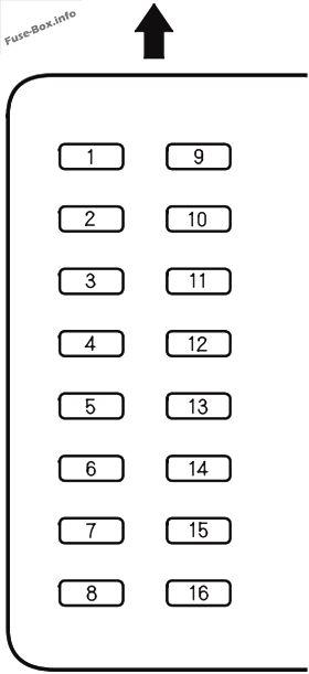 Interior fuse box diagram (Passenger's Side): Honda Pilot (2003, 2004)