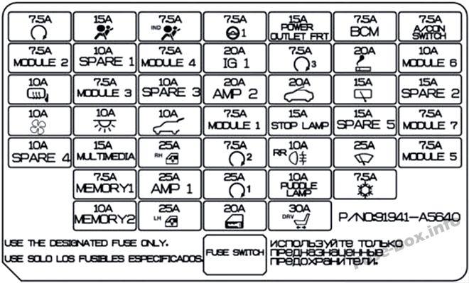 Instrument panel fuse box diagram: Hyundai i30 (2012, 2013)