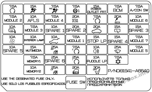Instrument panel fuse box diagram: Hyundai i30 (UK, 2013)