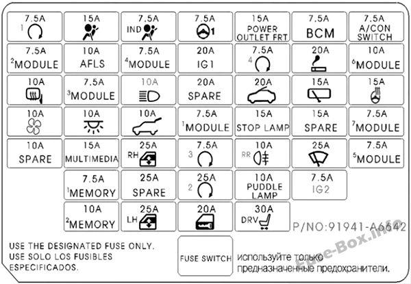 Instrument panel fuse box diagram: Hyundai i30 (UK, 2015)