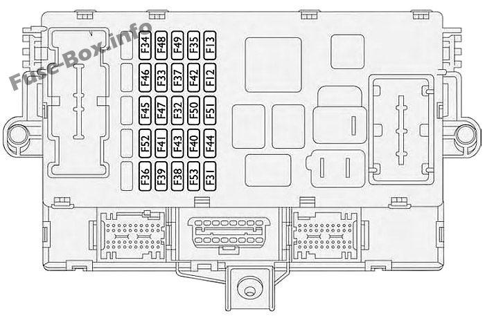 Instrument panel fuse box diagram: Fiat Croma (2005, 2006)