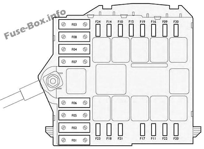 Under-hood fuse box diagram: Fiat Croma (2005, 2006)