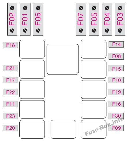 Under-hood fuse box diagram: Fiat Doblo (2005, 2006, 2007, 2008, 2009)