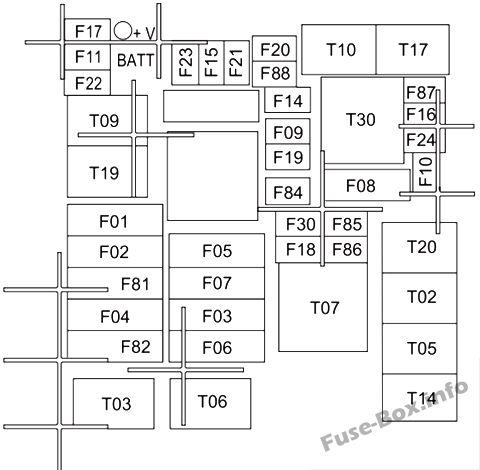 Under-hood fuse box diagram: Fiat Doblo (2010, 2011, 2012, 2013, 2014)