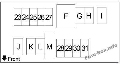 Under-hood additional fuse box diagram: Nissan Versa Note / Note (2013-2018)