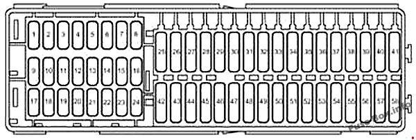 Instrument panel fuse box diagram: Volkswagen Caddy (2003, 2004)