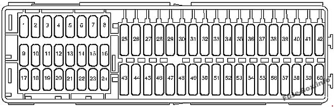Instrument panel fuse box diagram: Volkswagen Caddy (2008, 2009, 2010)