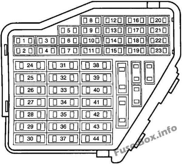 Instrument panel fuse box diagram: Volkswagen Golf IV / Bora (1997-2004)