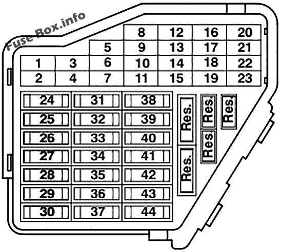 Instrument panel fuse box diagram: Volkswagen Passat B5 (1997-2002)
