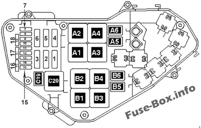 Under-hood fuse box diagram (petrol): Volkswagen Touareg (2002, 2003, 2004, 2005)