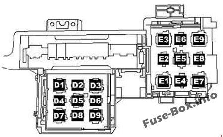 Relay panel on left under dashboard near center console: Volkswagen Touareg (2002, 2003, 2004, 2005)