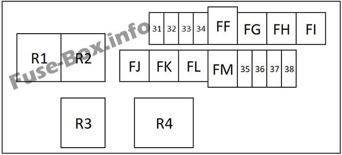 Under-hood fuse box #1 diagram: Nissan Qashqai / Qashqai+2 (2007-2013)