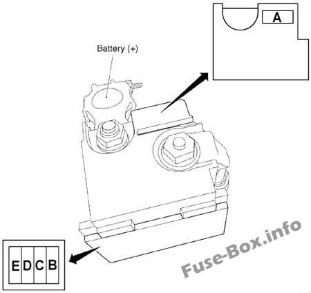 Fuses on the battery: Nissan Teana (2009-2014)